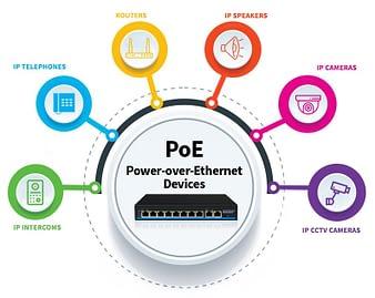 Что такое PoE